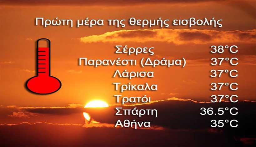 Γιάννης Καλλιάνος - Καιρός: Θα φλερτάρουμε με 40°C τις επόμενες μέρες