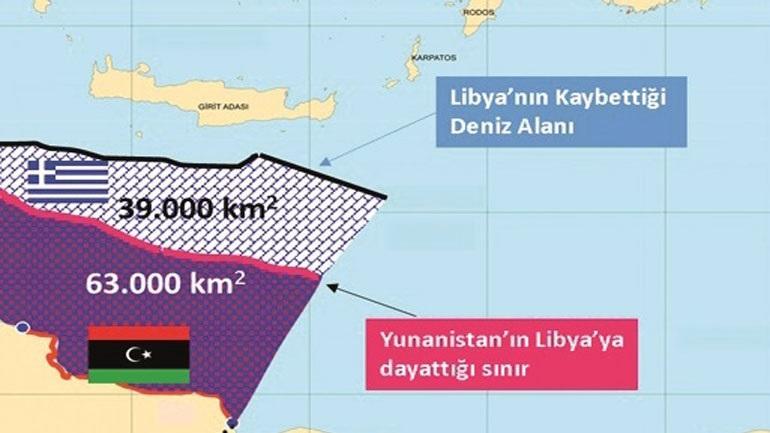 Yeni Safak: «Υπάρχει σχέδιο εισβολής από την Κρήτη»